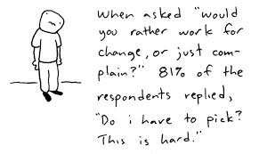 change complain