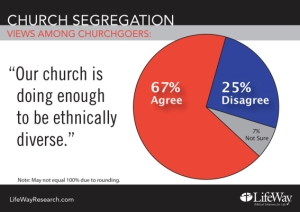 churchsegregation-